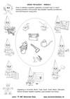 Sedem trpaslíkov – Čo robíme - slovná zásoba, logické myslenie - pracovný list z ABC materská škola