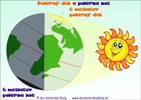 Polárny a polárna noc - farebná predloha z ABC materské školy