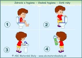 Zdravie a hygiena - osobná hygiena - čisté ruky - farebná predloha ABC materská škola